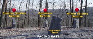 alignment_stones